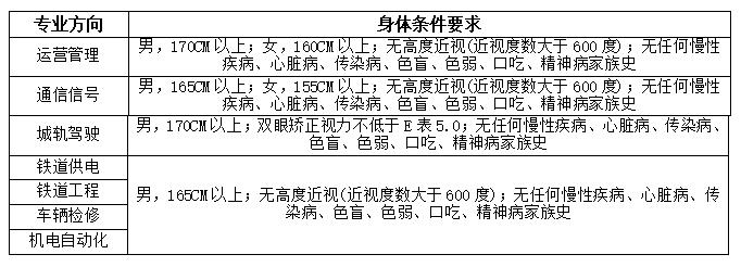 微信截图_20210513104346.png